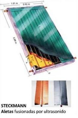 Colector solar plano SM-37V